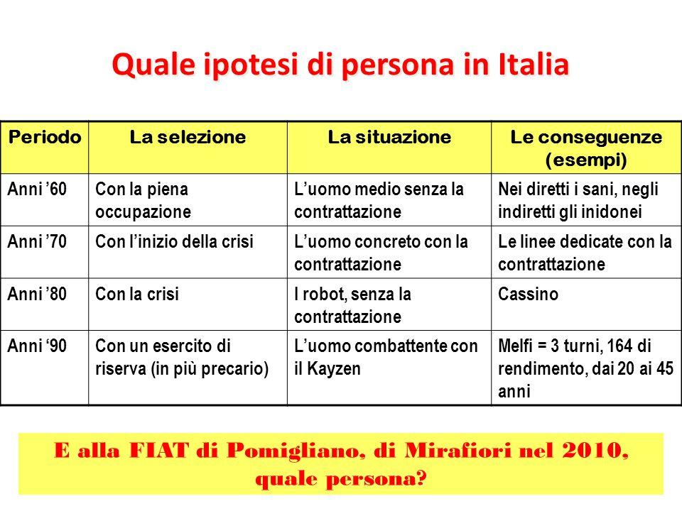 Quale ipotesi di persona in Italia