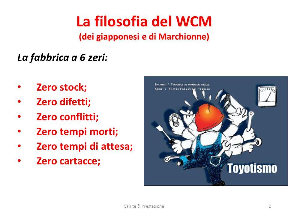 La filosofia del WCM (dei giapponesi e di Marchionne)