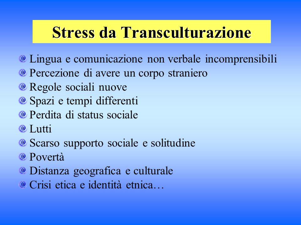 Stress da Transculturazione