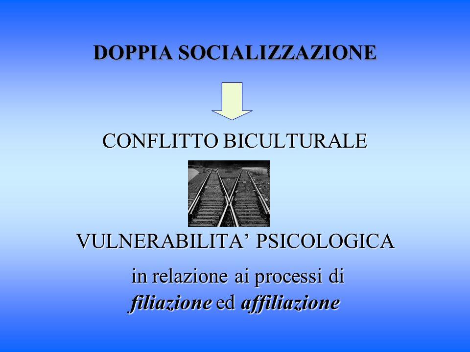 DOPPIA SOCIALIZZAZIONE