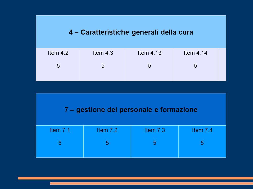 4 – Caratteristiche generali della cura