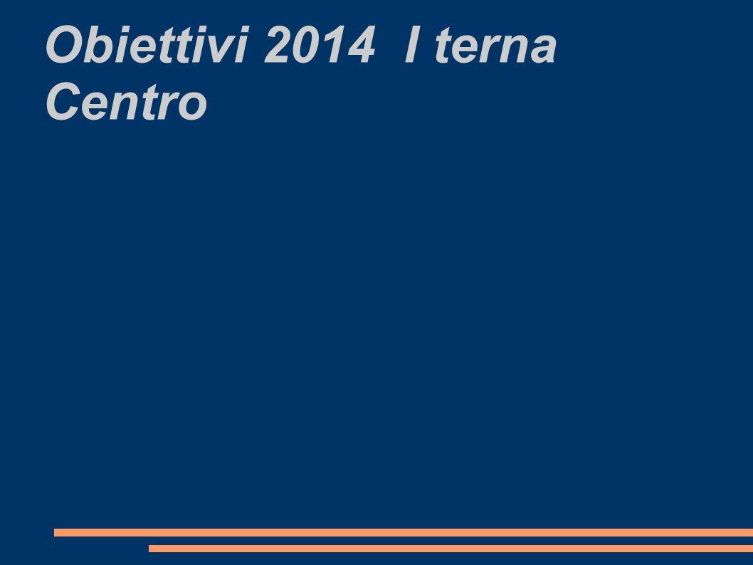 Obiettivi 2014 I terna Centro