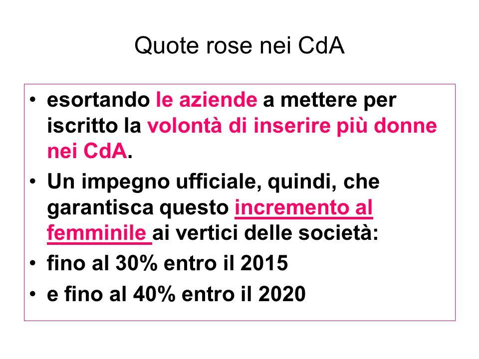 Quote rose nei CdA esortando le aziende a mettere per iscritto la volontà di inserire più donne nei CdA.