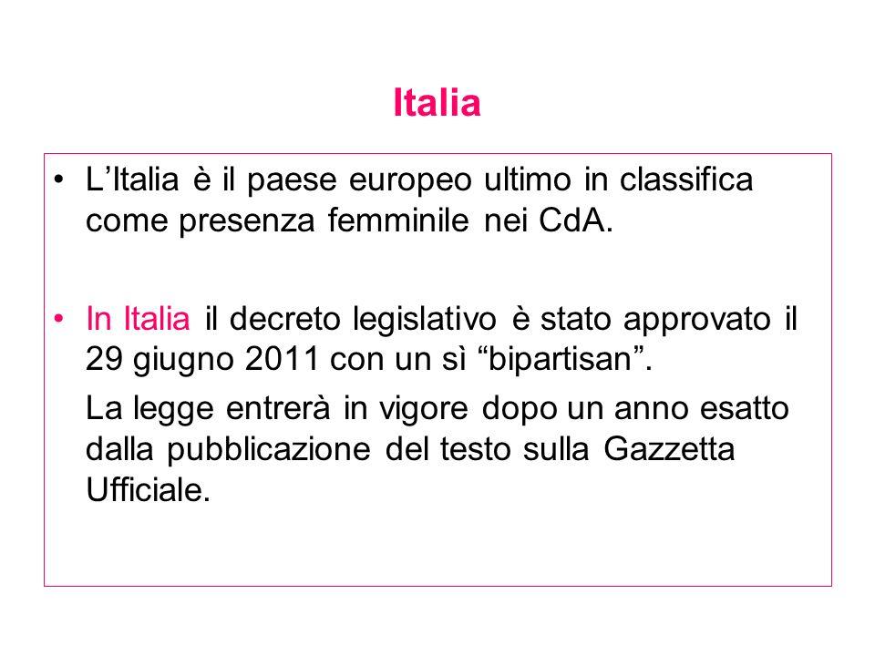 ItaliaL'Italia è il paese europeo ultimo in classifica come presenza femminile nei CdA.