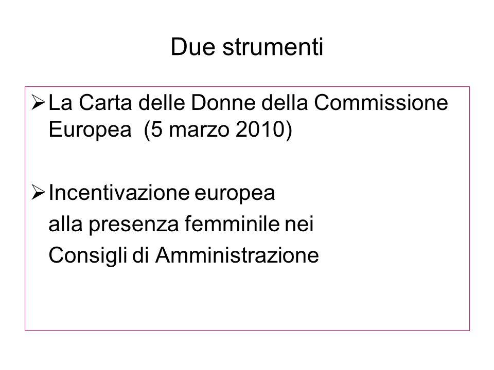 Due strumenti La Carta delle Donne della Commissione Europea (5 marzo 2010) Incentivazione europea.