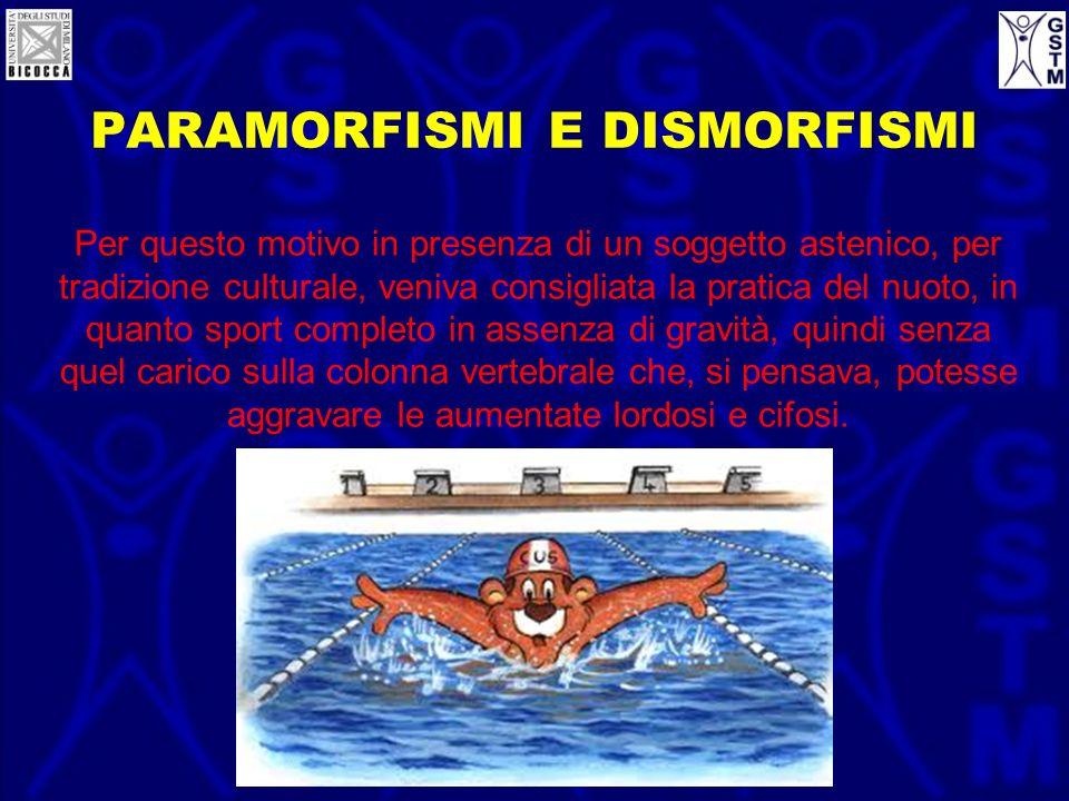 PARAMORFISMI E DISMORFISMI