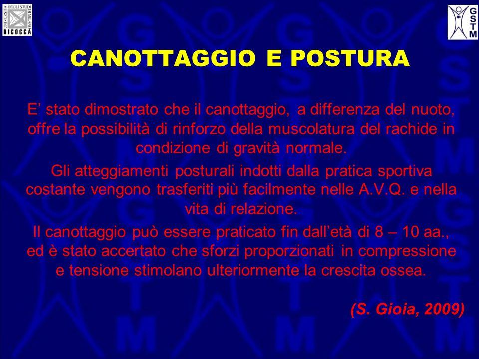 CANOTTAGGIO E POSTURA