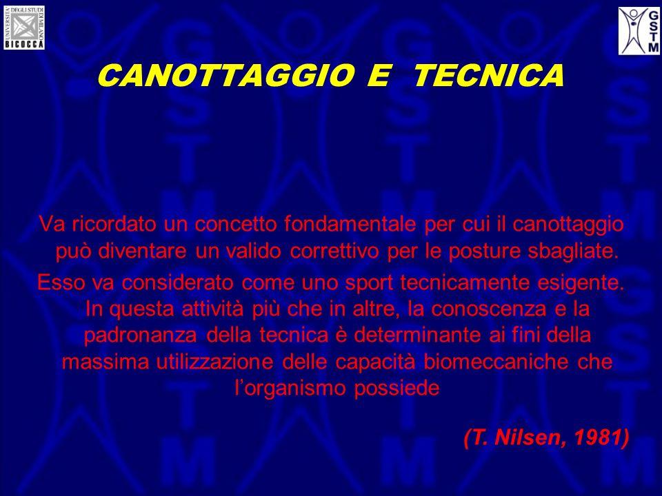 CANOTTAGGIO E TECNICA Va ricordato un concetto fondamentale per cui il canottaggio può diventare un valido correttivo per le posture sbagliate.