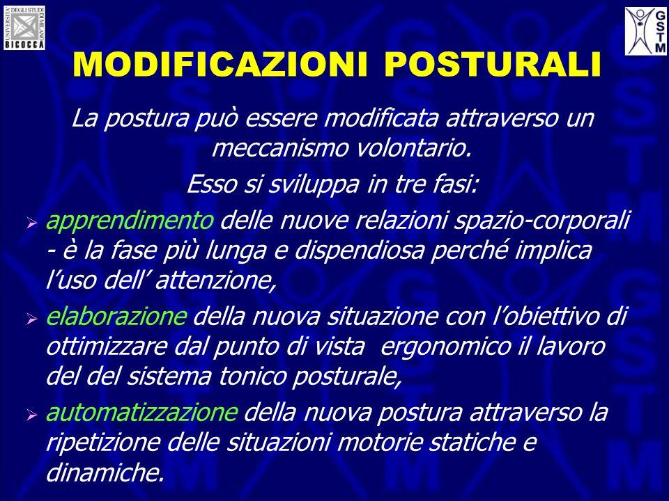 MODIFICAZIONI POSTURALI