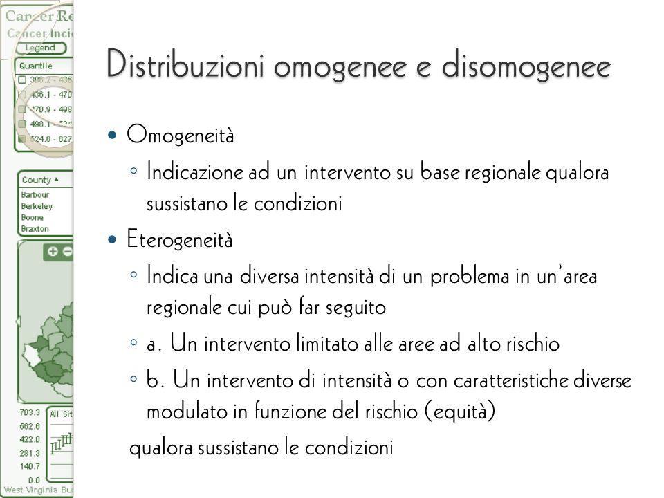 Distribuzioni omogenee e disomogenee
