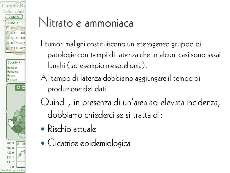Nitrato e ammoniaca