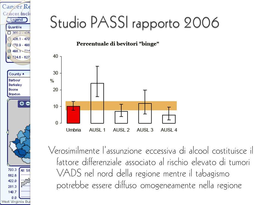 Studio PASSI rapporto 2006