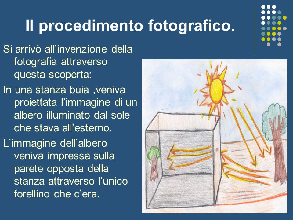 Il procedimento fotografico.