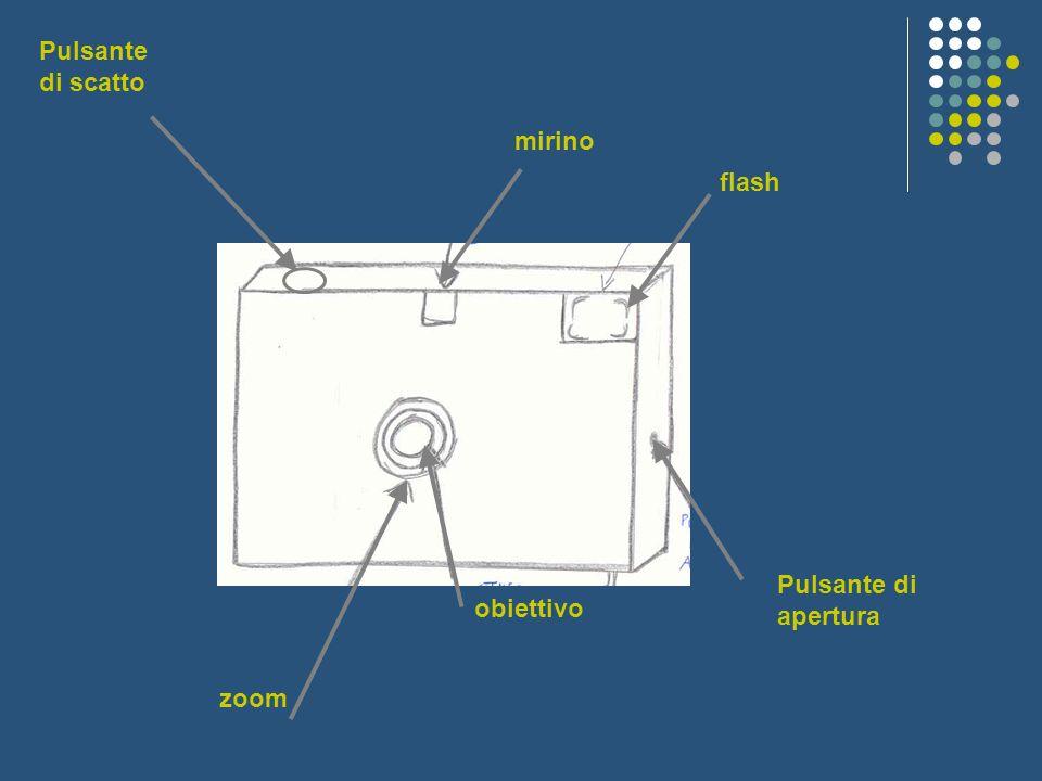 Pulsante di scatto mirino flash Pulsante di apertura obiettivo zoom