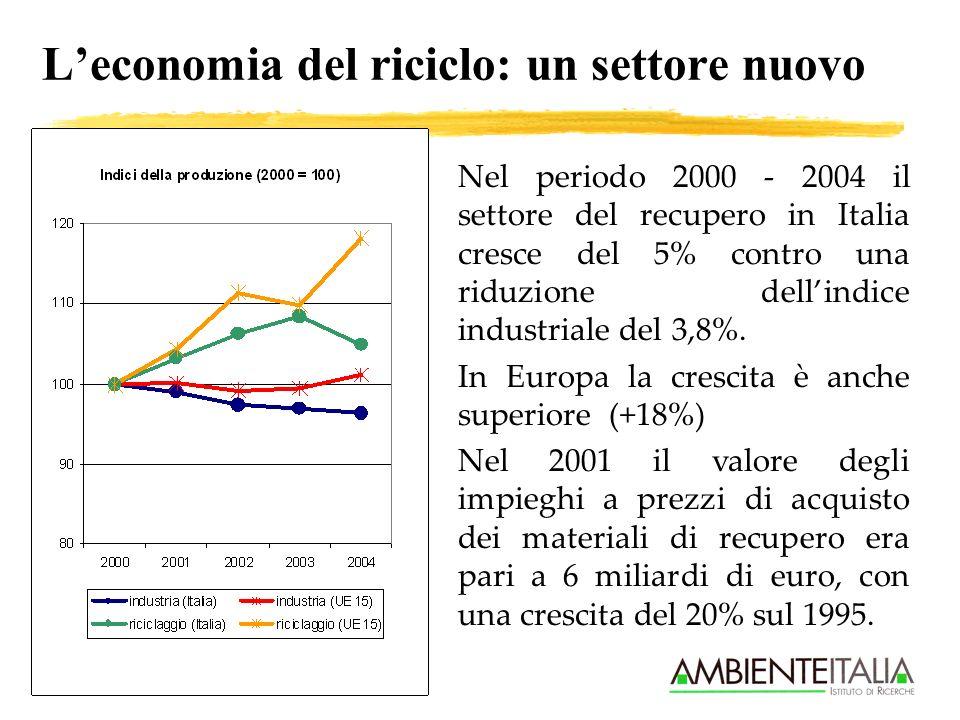 L'economia del riciclo: un settore nuovo