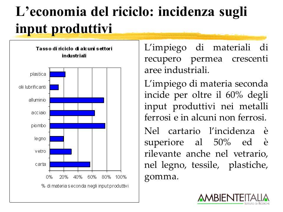 L'economia del riciclo: incidenza sugli input produttivi