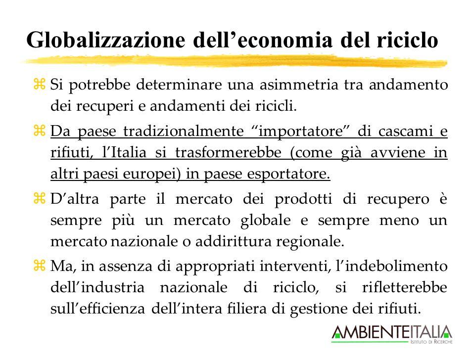 Globalizzazione dell'economia del riciclo