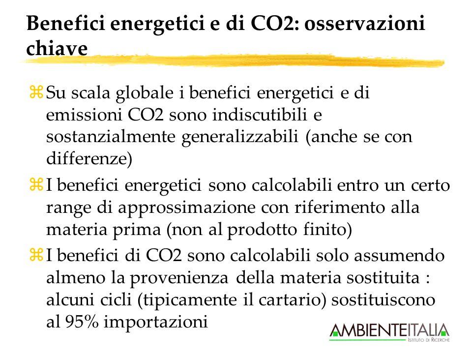 Benefici energetici e di CO2: osservazioni chiave