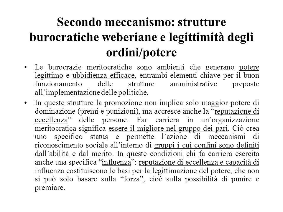 Secondo meccanismo: strutture burocratiche weberiane e legittimità degli ordini/potere