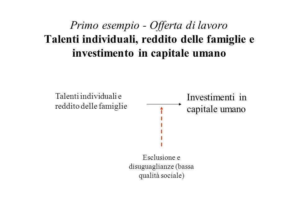 Esclusione e disuguaglianze (bassa qualità sociale)