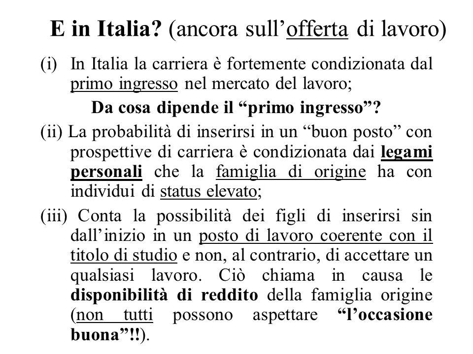 E in Italia (ancora sull'offerta di lavoro)