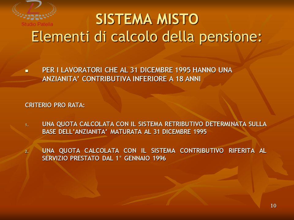 SISTEMA MISTO Elementi di calcolo della pensione: