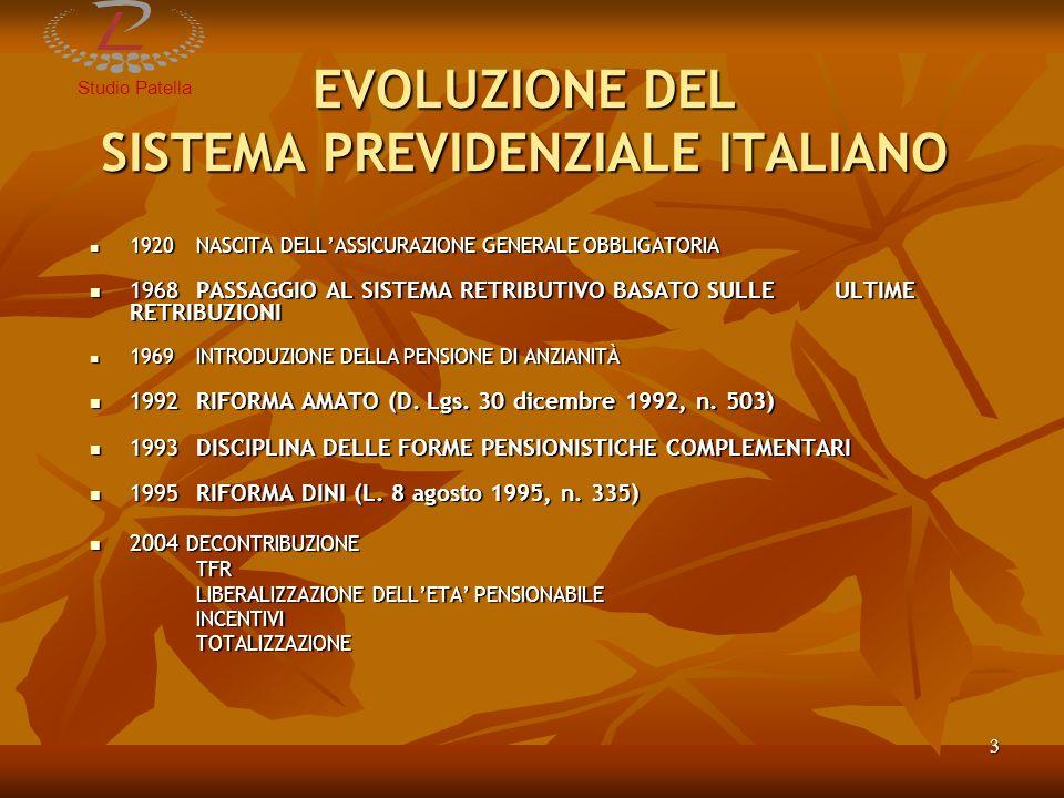 EVOLUZIONE DEL SISTEMA PREVIDENZIALE ITALIANO