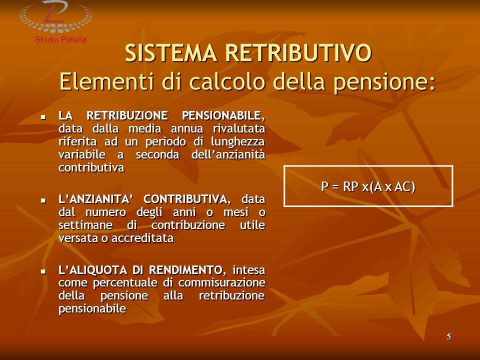 SISTEMA RETRIBUTIVO Elementi di calcolo della pensione: