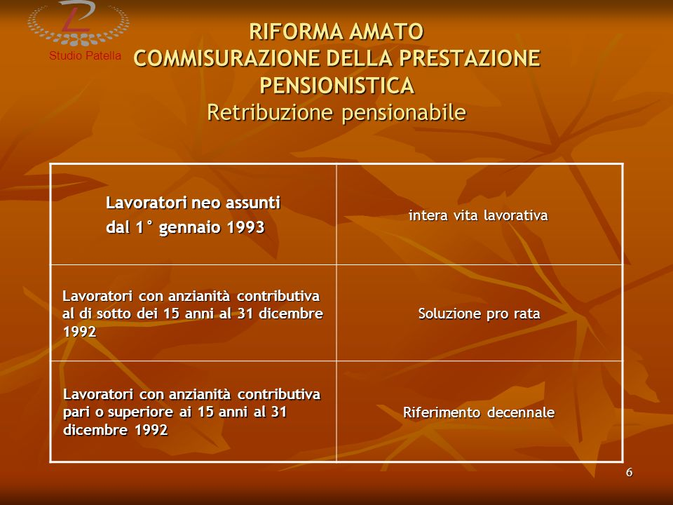 RIFORMA AMATO COMMISURAZIONE DELLA PRESTAZIONE PENSIONISTICA Retribuzione pensionabile
