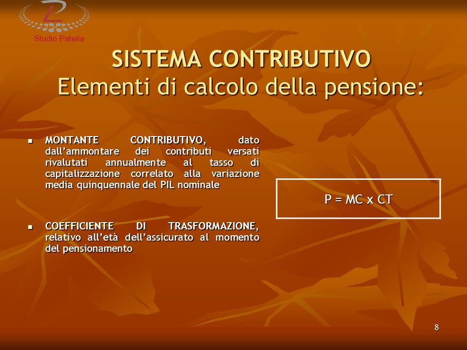 SISTEMA CONTRIBUTIVO Elementi di calcolo della pensione: