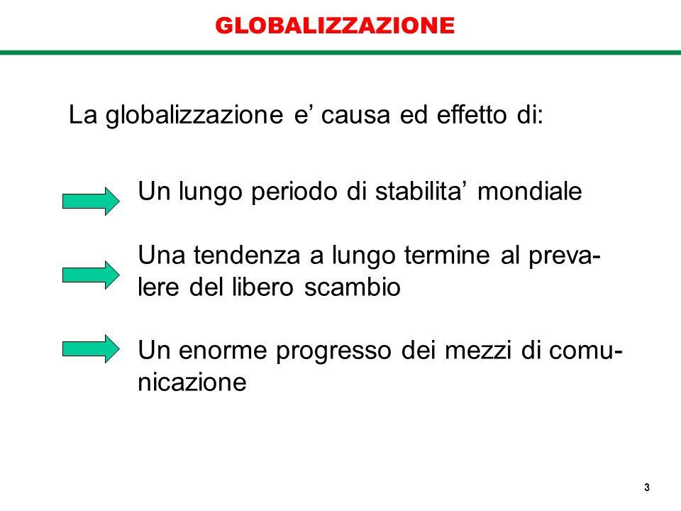 La globalizzazione e' causa ed effetto di: