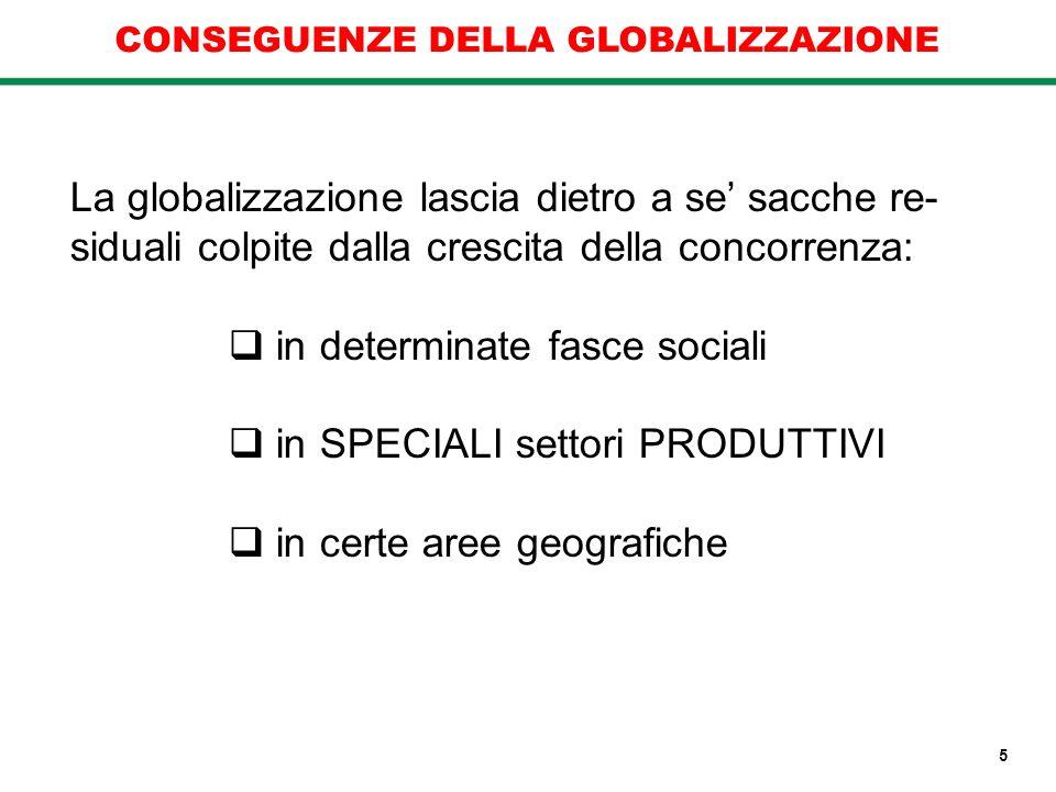 La globalizzazione lascia dietro a se' sacche re-