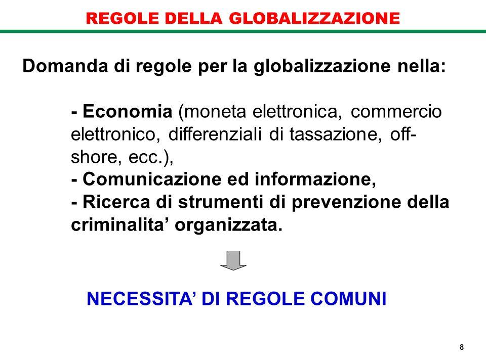 REGOLE DELLA GLOBALIZZAZIONE