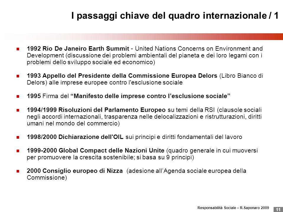 I passaggi chiave del quadro internazionale / 1