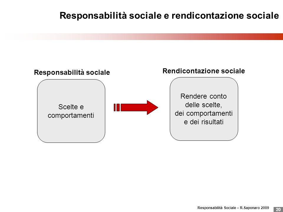 Responsabilità sociale e rendicontazione sociale