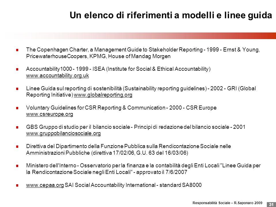 Un elenco di riferimenti a modelli e linee guida