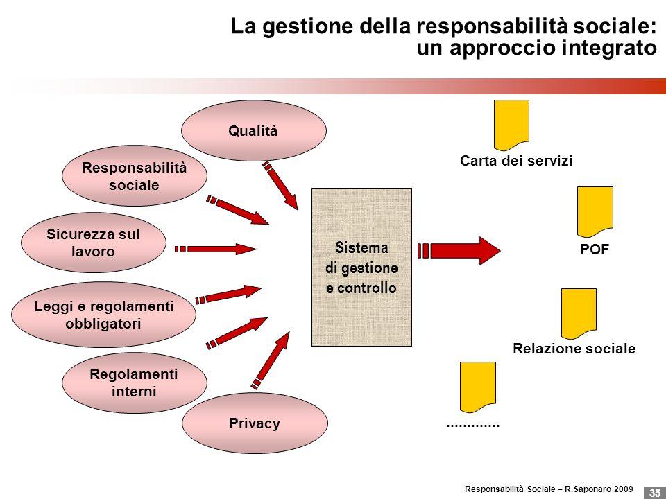 La gestione della responsabilità sociale: un approccio integrato