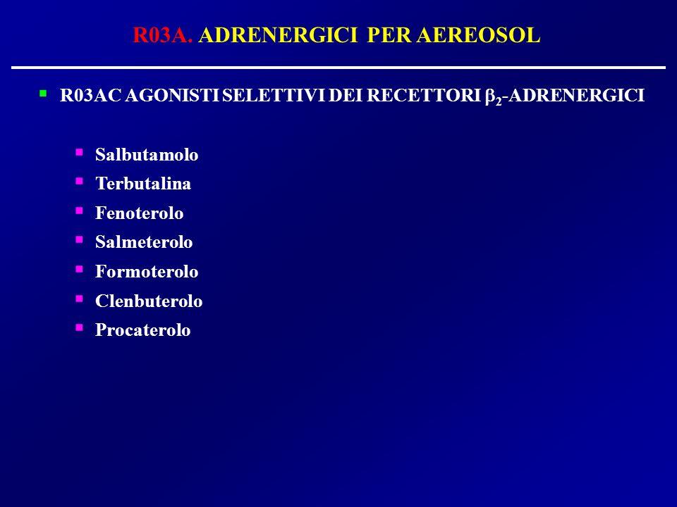 R03A. ADRENERGICI PER AEREOSOL