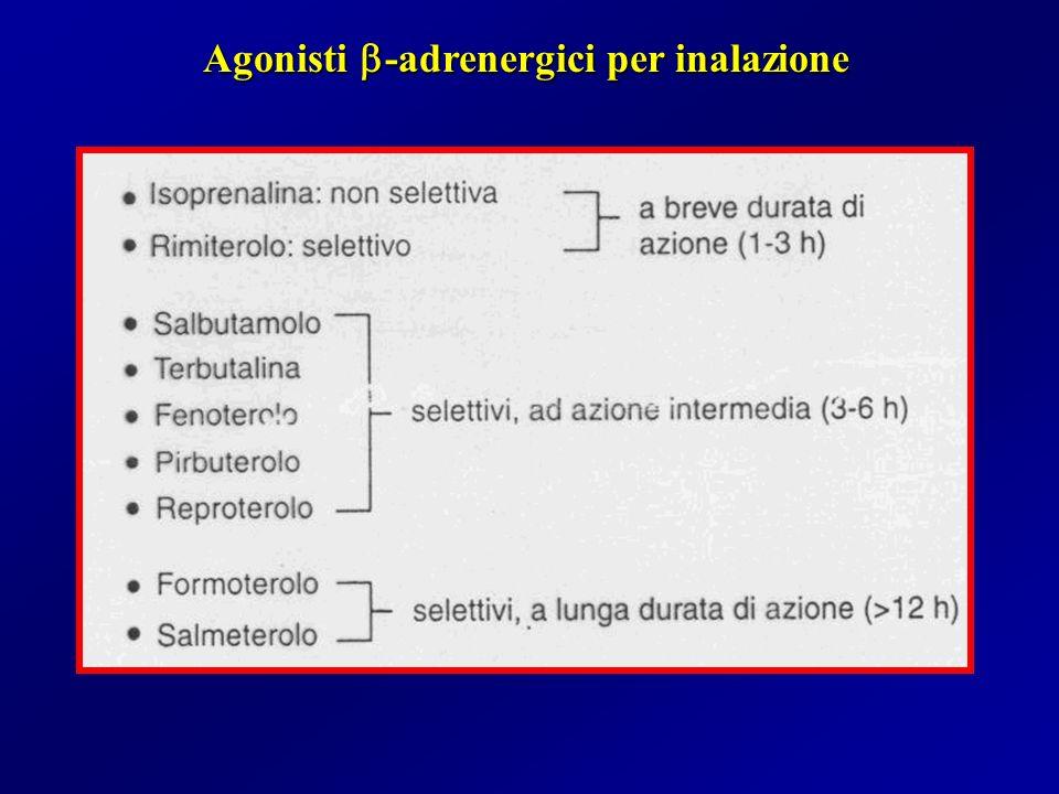 Agonisti b-adrenergici per inalazione