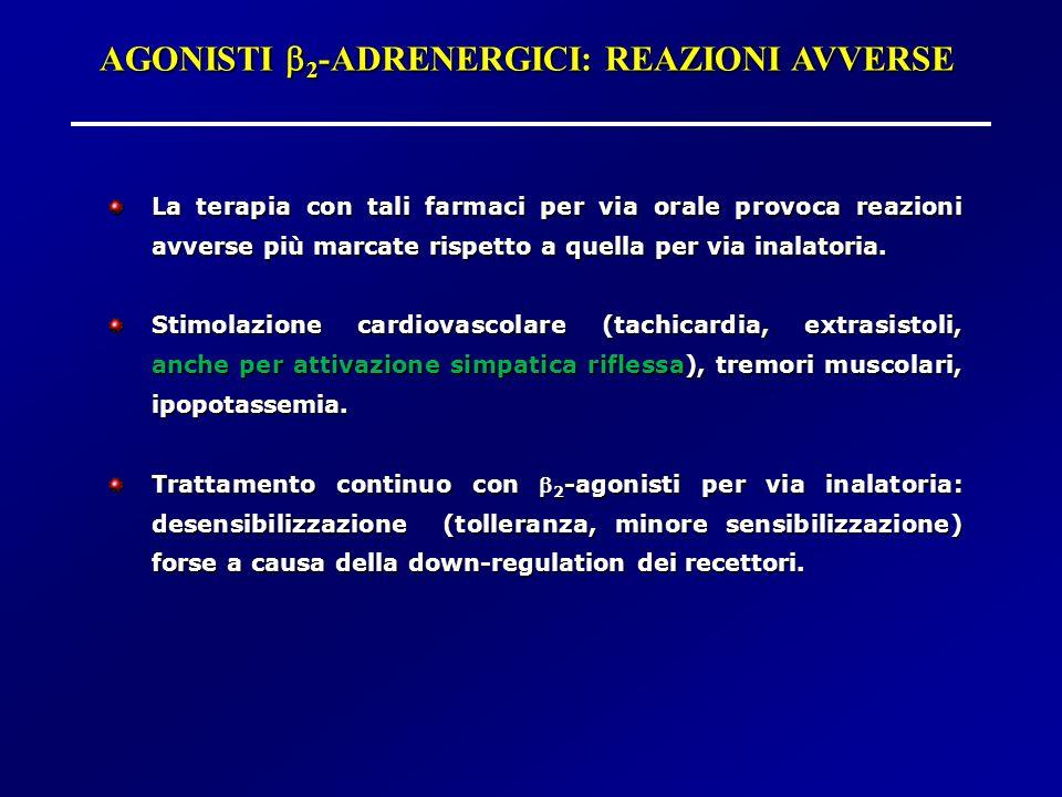 AGONISTI b2-ADRENERGICI: REAZIONI AVVERSE