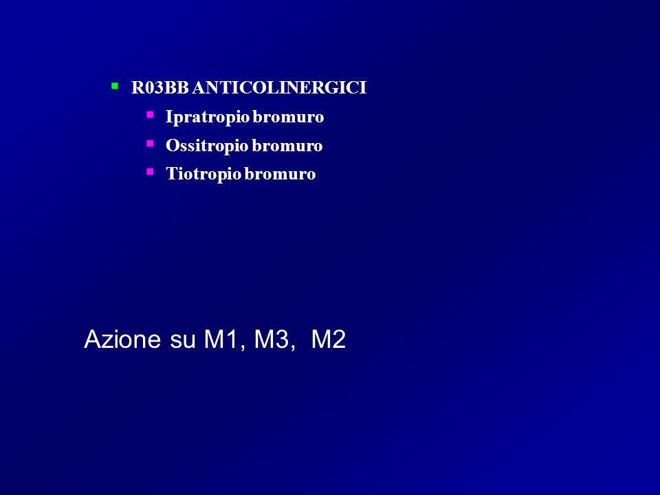 Azione su M1, M3, M2 R03BB ANTICOLINERGICI Ipratropio bromuro