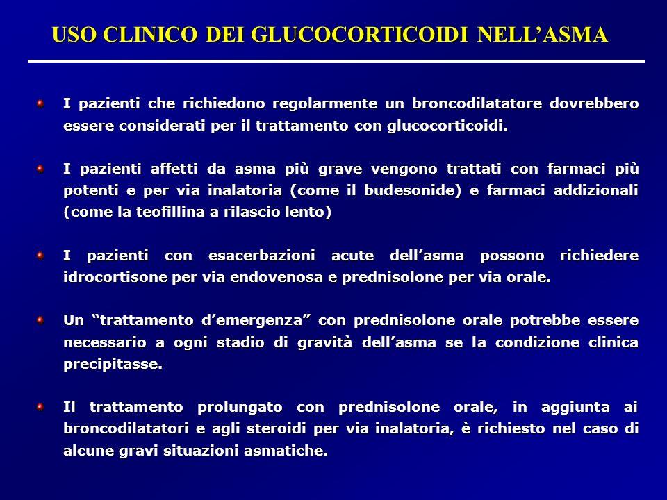 USO CLINICO DEI GLUCOCORTICOIDI NELL'ASMA