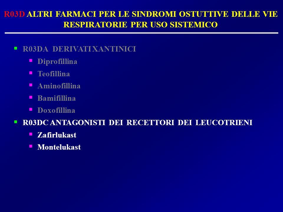R03D ALTRI FARMACI PER LE SINDROMI OSTUTTIVE DELLE VIE RESPIRATORIE PER USO SISTEMICO