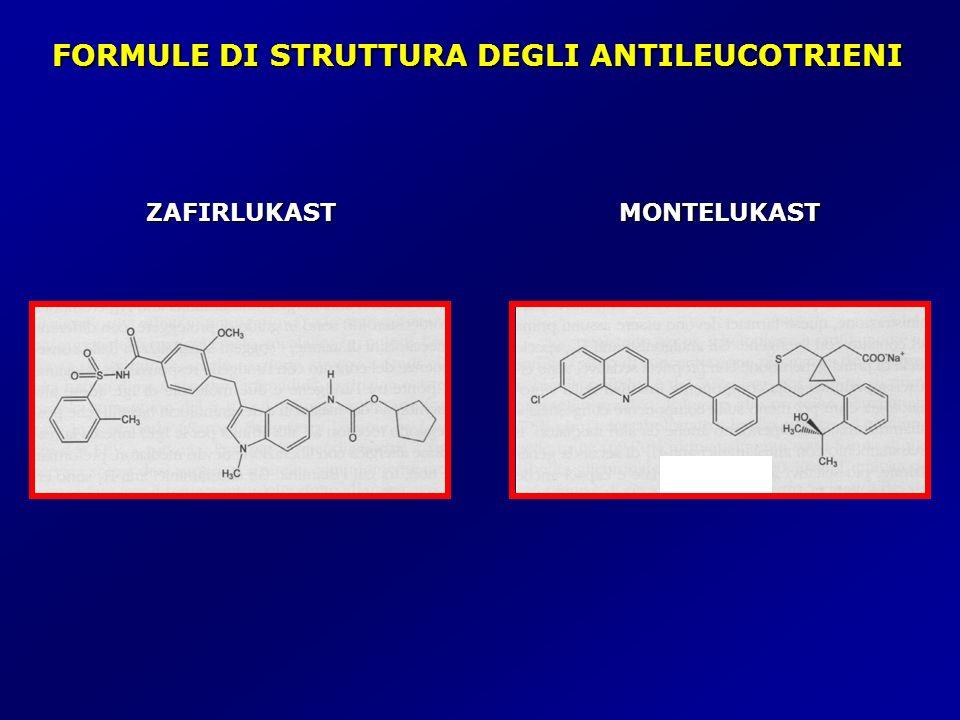 FORMULE DI STRUTTURA DEGLI ANTILEUCOTRIENI