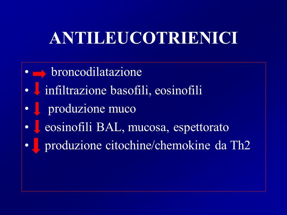ANTILEUCOTRIENICI broncodilatazione infiltrazione basofili, eosinofili