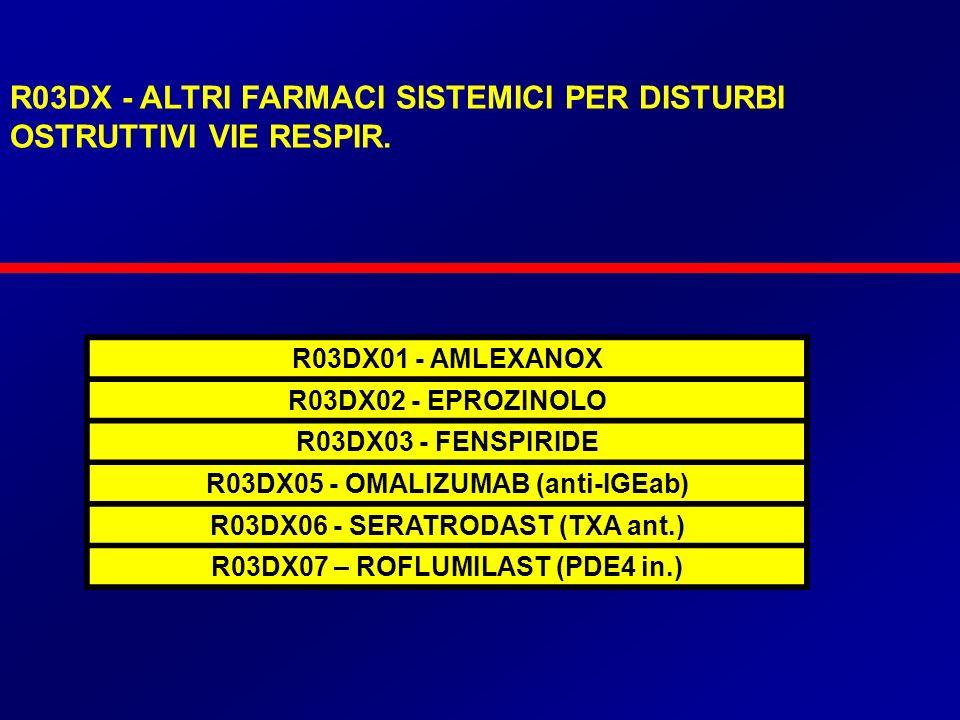 R03DX - ALTRI FARMACI SISTEMICI PER DISTURBI OSTRUTTIVI VIE RESPIR.
