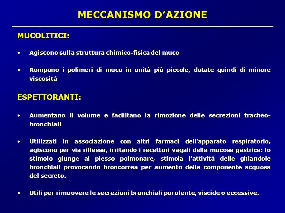 MECCANISMO D'AZIONE MUCOLITICI: ESPETTORANTI: