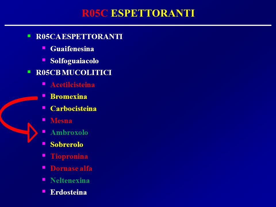 R05C ESPETTORANTI R05CA ESPETTORANTI Guaifenesina Solfoguaiacolo