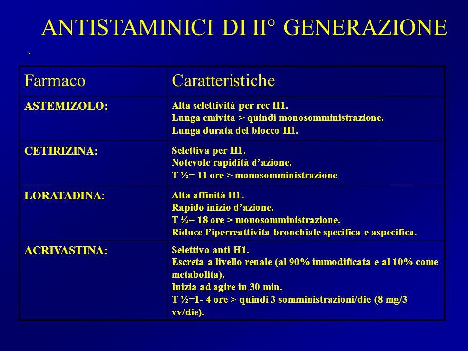 ANTISTAMINICI DI II° GENERAZIONE