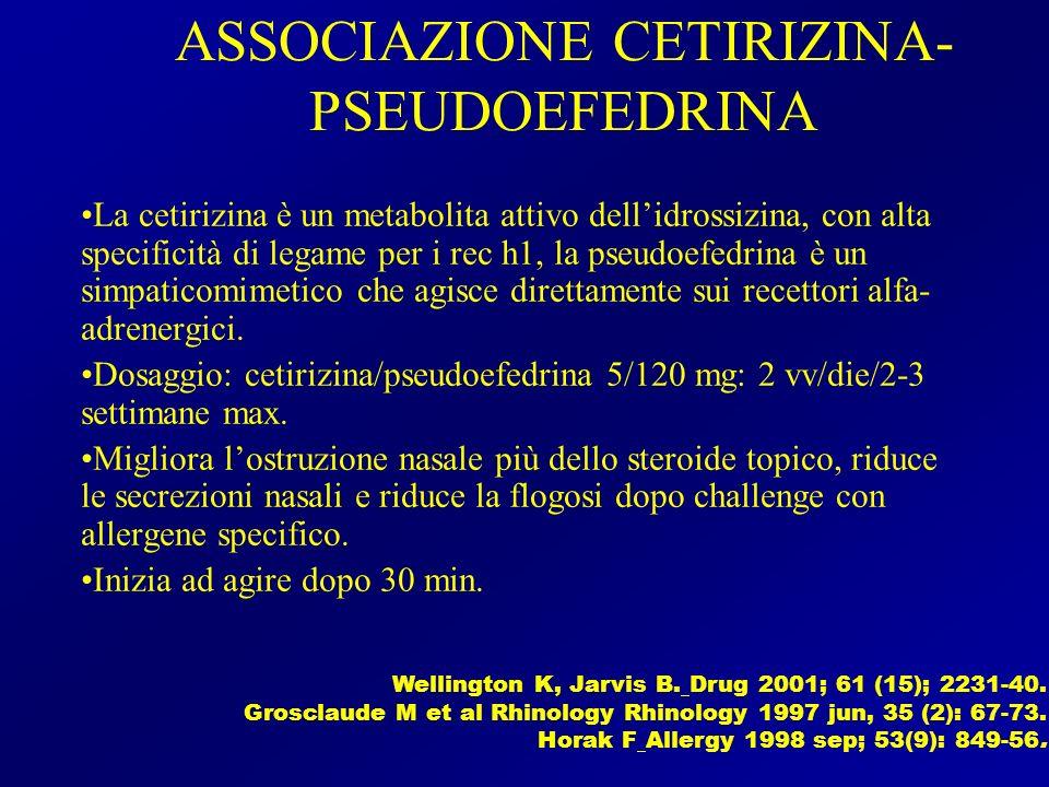 ASSOCIAZIONE CETIRIZINA-PSEUDOEFEDRINA